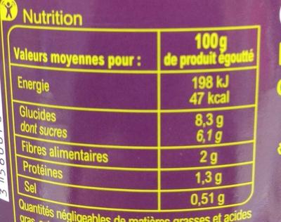 Pimientos del PiquilloEnteros - Informació nutricional