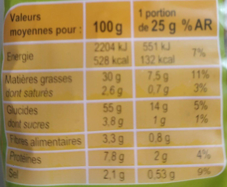 Croûtons saveur ail - Informations nutritionnelles - fr