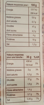Le Gourmand - Voedingswaarden - fr