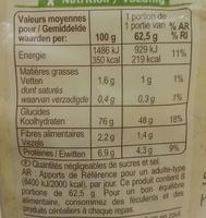 Riz de Camargue semi-complet - Voedingswaarden