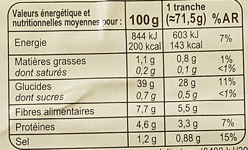 Vollkornbrot - Informations nutritionnelles - fr