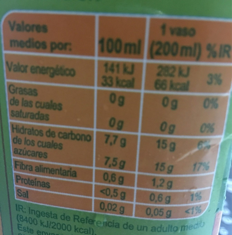 Néctar melocotón uva - Informations nutritionnelles - fr