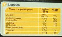 Le tiramisu aux framboises - Nutrition facts - fr