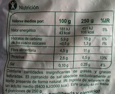 Menestra de Verduras - Informations nutritionnelles