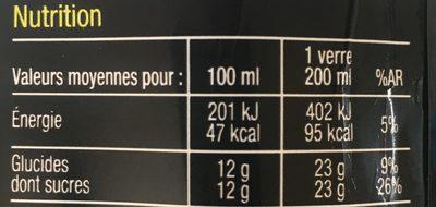 Fruit de la Passion - Informations nutritionnelles - fr