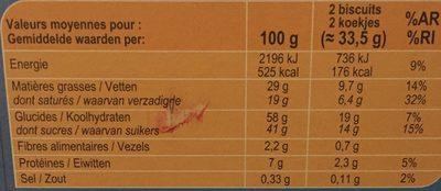 Petits Beurre Chocolat au Lait - Nutrition facts - fr