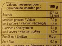 Fromage blanc Nature - Nutrition facts - fr