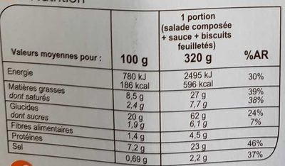 Salade Speck - Nutrition facts - fr