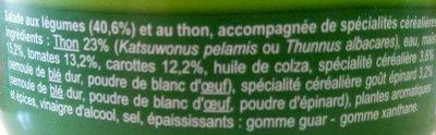 Salade au thon Italienne - Ingrédients