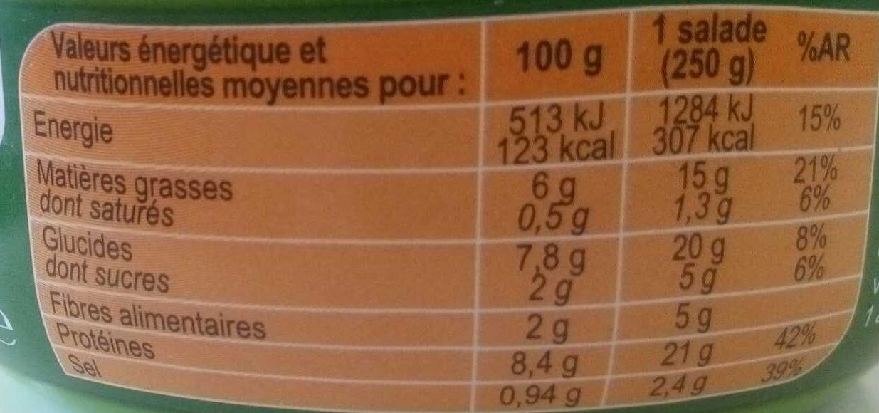 Salade au thon Italienne - Informations nutritionnelles