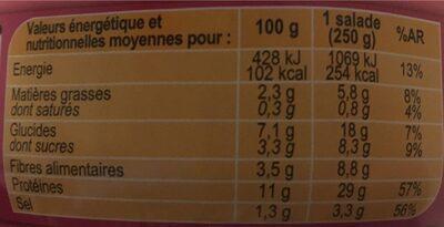Salade au thon  Mexicaine - Informations nutritionnelles - fr