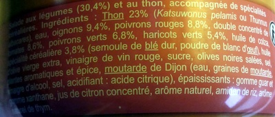 Salade au thon Catalane - Ingredients