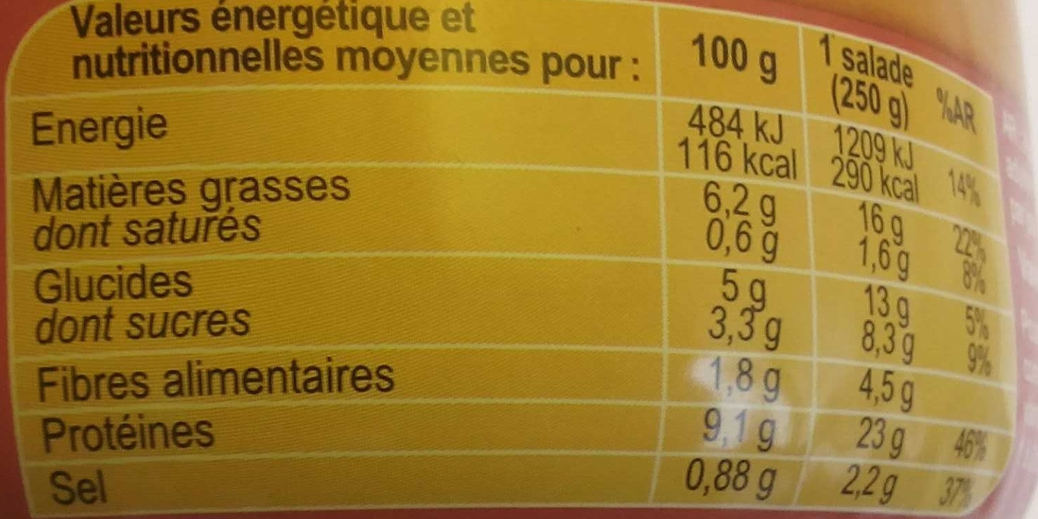 Salade au thon Catalane - Nutrition facts