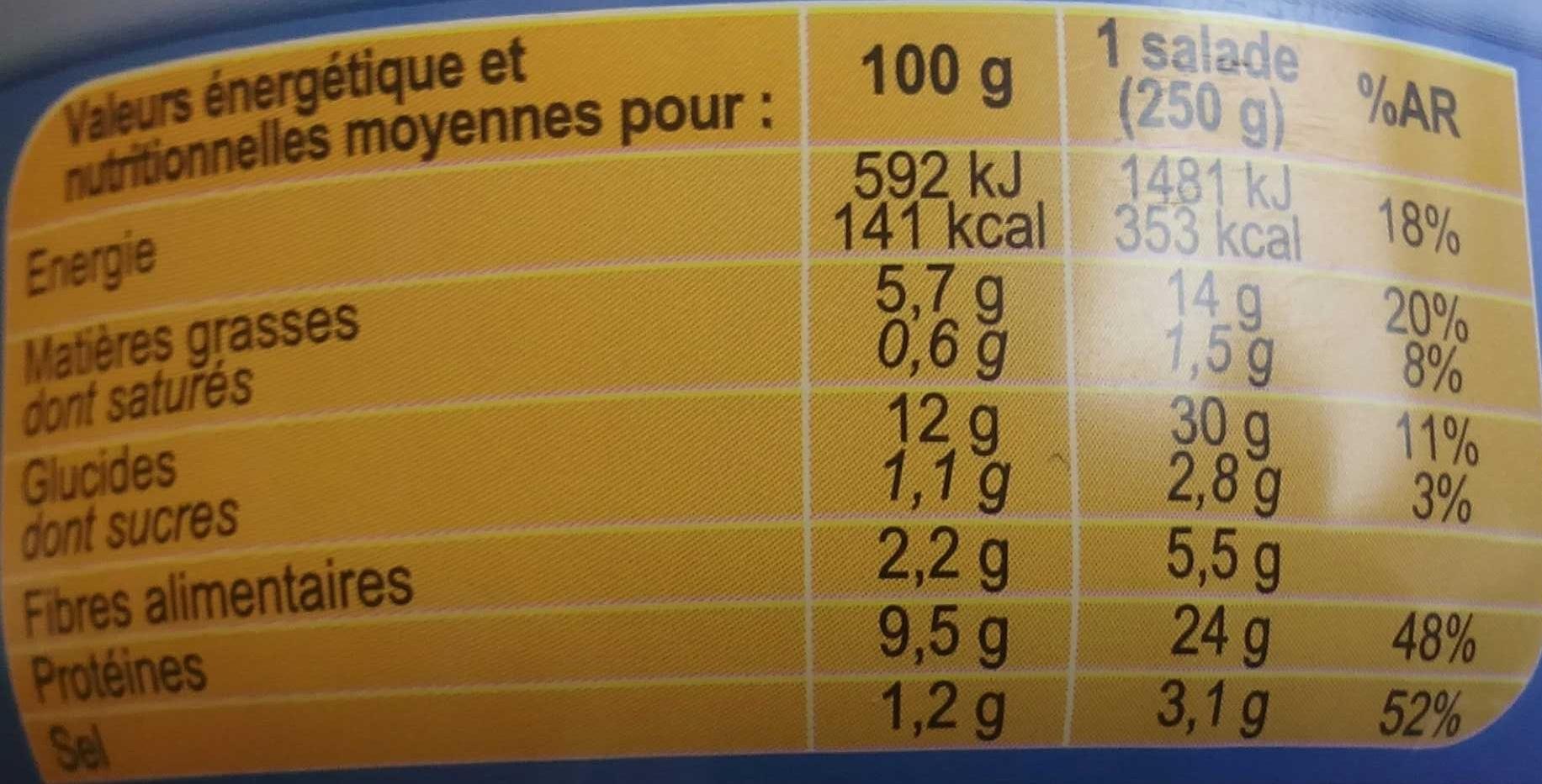 Salade aux légumes au Thon et au riz - Informations nutritionnelles - fr