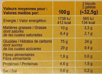 Les  Tartelettes  Carrées Fraise - Informació nutricional