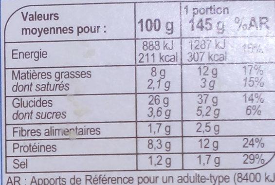 Bagel Saumon Fumé - Informations nutritionnelles