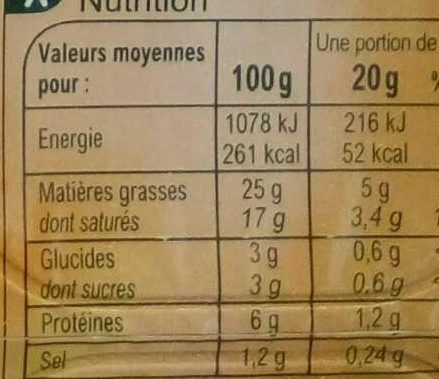 Fromage à tartiner Noix, aromatisé - Nutrition facts - fr