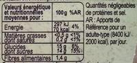 Purée de pommes bananes - Informations nutritionnelles - fr