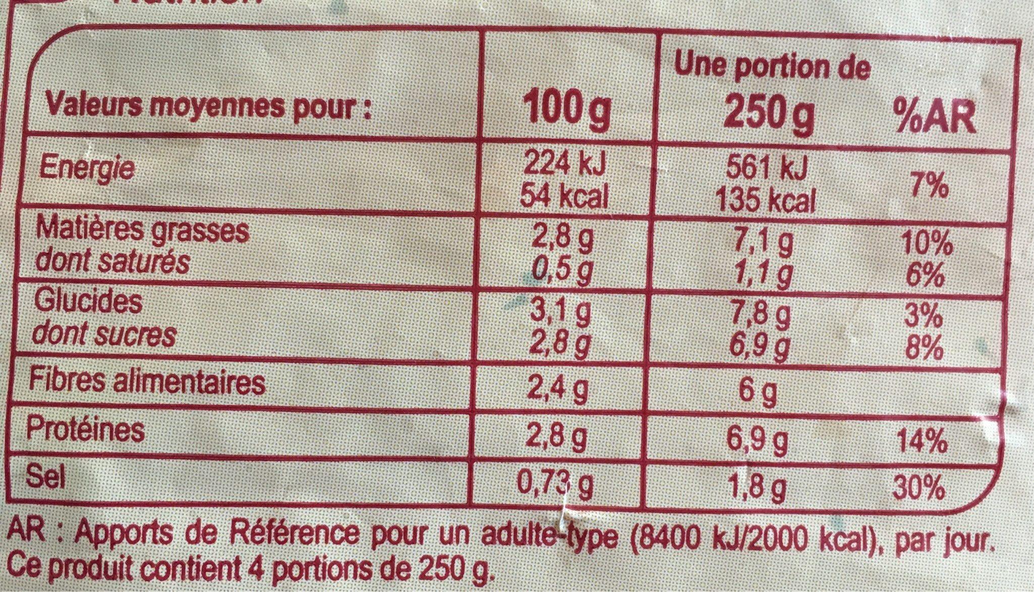 Poêlée Asiatique - Nutrition facts