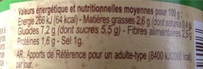 Sauce Tomate à la Povençale - Información nutricional - fr
