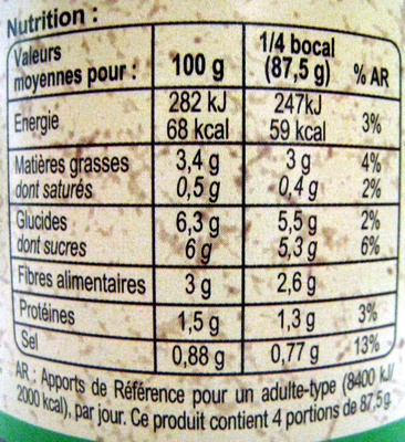 Sauce tomate basilic bio - Informations nutritionnelles - fr