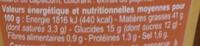 Sauce algérienne - Informations nutritionnelles