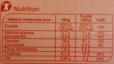Mini penne au poulet sauce pesto rosso - Informations nutritionnelles - fr