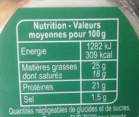 Crottin de chèvre - Informations nutritionnelles - fr