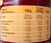 Poulet basquaise - Informations nutritionnelles - fr