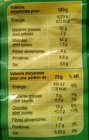 Tortillas chips nature - Voedigswaarden
