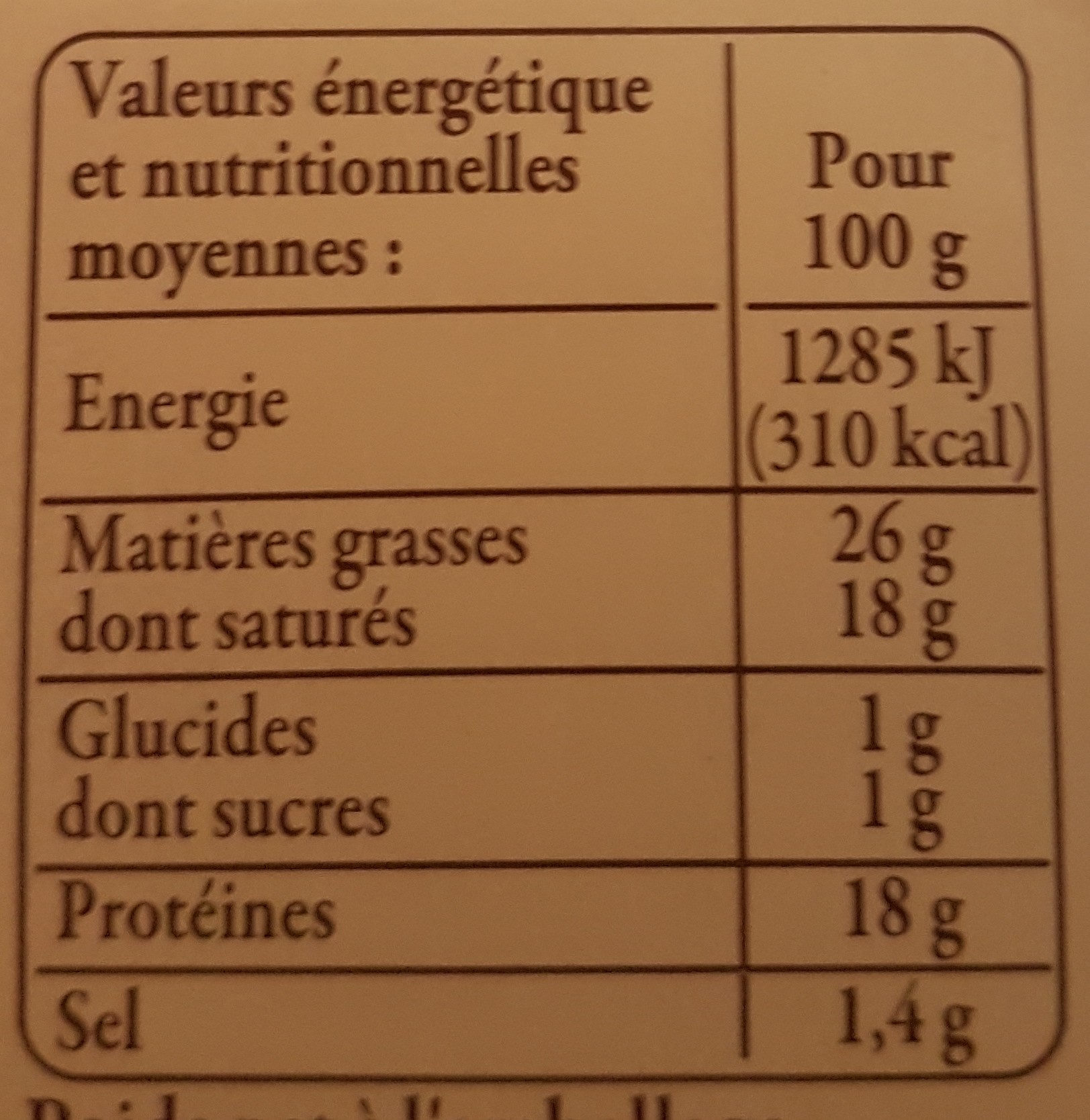 Picodon - Voedingswaarden