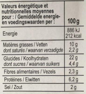 Plateau exotique - Nutrition facts