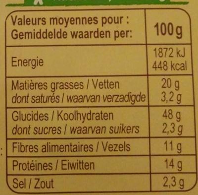 Crackers Olives romarin - Informació nutricional