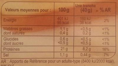 Blanc de Poulet -25% de sel * - Voedingswaarden - fr