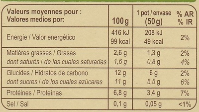 Fromage frais aux fruits - Información nutricional
