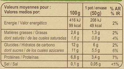 Fromage frais aux fruits - Nutrition facts