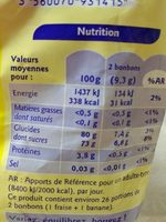 Banana fraise - Nutrition facts