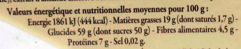 Calissons d'Aix Amandes du bassin méditerranéen - Informations nutritionnelles