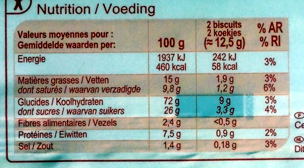 Galettes - Nutrition facts - fr