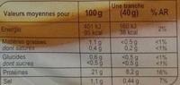 Blanc de Poulet -25% de sel* - Voedingswaarden - fr