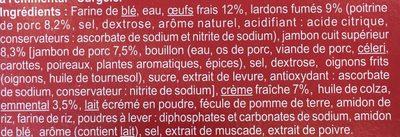 Quiches Lorraines - Ingrédients