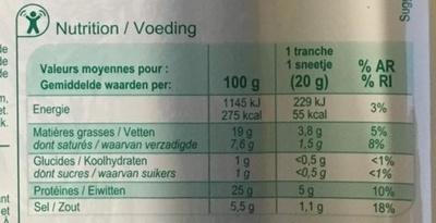Jambon cru - Informations nutritionnelles