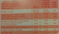Biscuit tablette - Informazioni nutrizionali