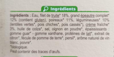 Filet de truite à la fondue de poireaux - Ingrédients - fr