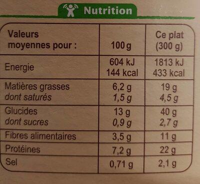 Filet de truite à la fondue de poireaux - Informations nutritionnelles - fr