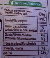 Mini-crackers  Emmental Graines de sésame et de lin - Información nutricional - fr