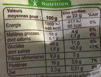 Mini-crackers  Emmental Graines de sésame et de lin - Información nutricional