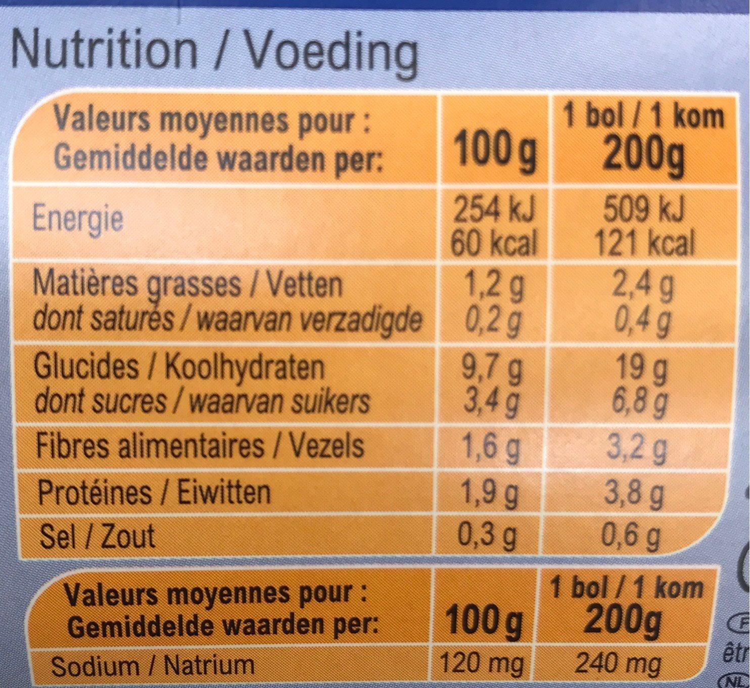 Carotte, Patate douce, Semoule à la Ciboulette avec petits morceaux - Nutrition facts - fr