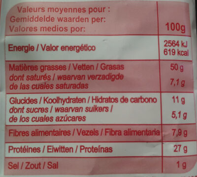 Cacahuetes - Nutrition facts