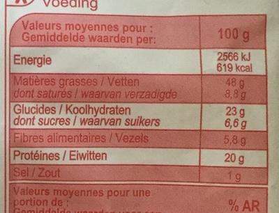 Noix de cajou grillées et salées - Informazioni nutrizionali